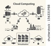 big data icons set  cloud... | Shutterstock .eps vector #156331988