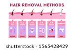 Hair Removal Method Set....
