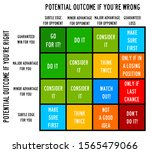 performing a risk analysis...   Shutterstock . vector #1565479066