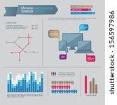 information technology  info... | Shutterstock .eps vector #156597986