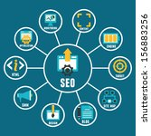 Flat Concept Of Seo Process  ...
