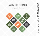 advertising infographic 10...