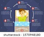 sleep cycle infographics ... | Shutterstock .eps vector #1570948180