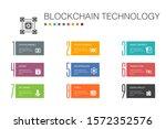 blockchain technology...