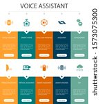 voice assistant  infographic 10 ...
