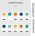 competence infographic 10 steps ...