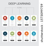deep learning infographic 10...