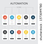 automation infographic 10...