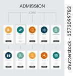 admission infographic 10 steps...