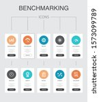 benchmarking infographic 10...