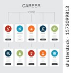 career infographic 10 steps ui...