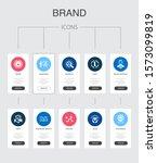 brand infographic 10 steps ui...