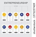 entrepreneurship nfographic 10...