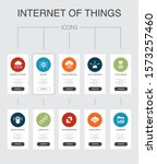 internet of things nfographic...
