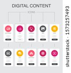 digital content infographic 10...