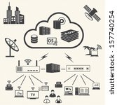 big data icons set  cloud... | Shutterstock .eps vector #157740254