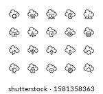 cloud computing icon set. ... | Shutterstock .eps vector #1581358363