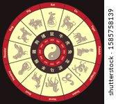 Chinese Zodiac Circle Calendar...