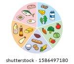 chart of five major nutrients   Shutterstock .eps vector #1586497180
