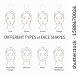 set of women portrait different ... | Shutterstock .eps vector #1588670026