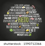 Keto Diet Word Cloud With...