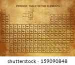 periodic table of the elements... | Shutterstock .eps vector #159090848