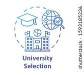 University Selection Concept...