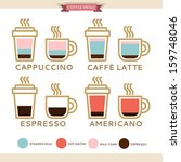 Coffee Set Types Menu In Retro...