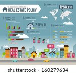 info graphics real estate | Shutterstock .eps vector #160279634