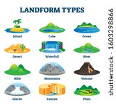 Landform Types Vector...