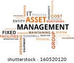 word cloud of asset management ...   Shutterstock .eps vector #160520120