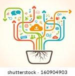 social network tree   Shutterstock .eps vector #160904903