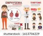 chronic obstructive pulmonary... | Shutterstock .eps vector #1613706229