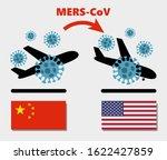 mers cov  covid 19  novel... | Shutterstock .eps vector #1622427859