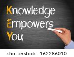 key   knowledge empowers you | Shutterstock . vector #162286010