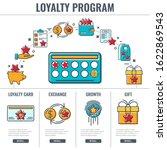 loyalty program infographics...