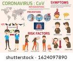 coronavirus   ncov infographics ... | Shutterstock .eps vector #1624097890