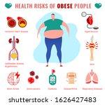 fat people disease. health... | Shutterstock .eps vector #1626427483
