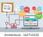 web design factory | Shutterstock .eps vector #162712220