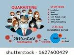 2019 ncov. china pathogen... | Shutterstock .eps vector #1627600429