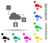 marketing cloud multi color...
