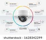 home security camera video... | Shutterstock .eps vector #1628342299