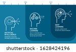 artificial intelligence ... | Shutterstock .eps vector #1628424196