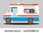 Vector Colorful Ice Cream Truck