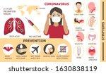 coronavirus infographics vector.... | Shutterstock .eps vector #1630838119