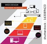 responsive web design. vector... | Shutterstock .eps vector #163089623