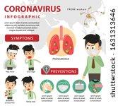 corona virus 2020 infographic.... | Shutterstock .eps vector #1631313646