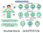 medical infographic coronavirus ... | Shutterstock .eps vector #1632955726