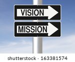 conceptual one way street signs ... | Shutterstock . vector #163381574