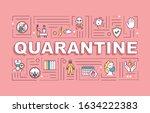 quarantine word concepts banner....